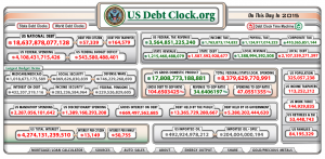 Debt in 2015 using CBO predictions