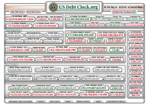 Debt 2015 at current burn rate